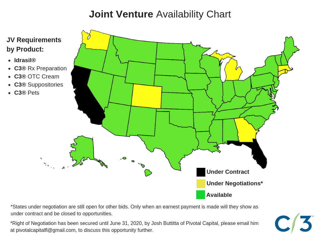 Joint Venture Availability Chart